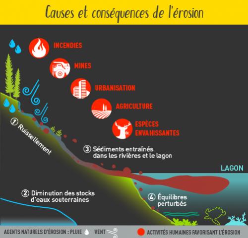 4_erosion.png